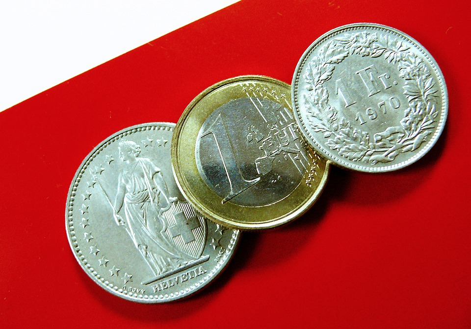 mince Švýcarsko